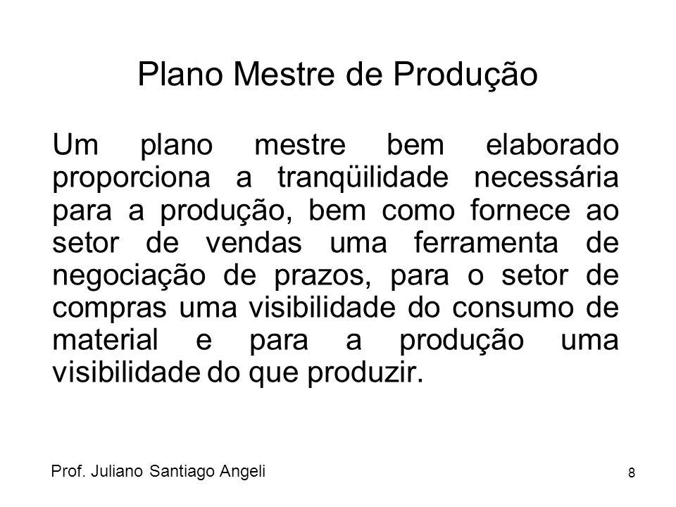8 Plano Mestre de Produção Um plano mestre bem elaborado proporciona a tranqüilidade necessária para a produção, bem como fornece ao setor de vendas u