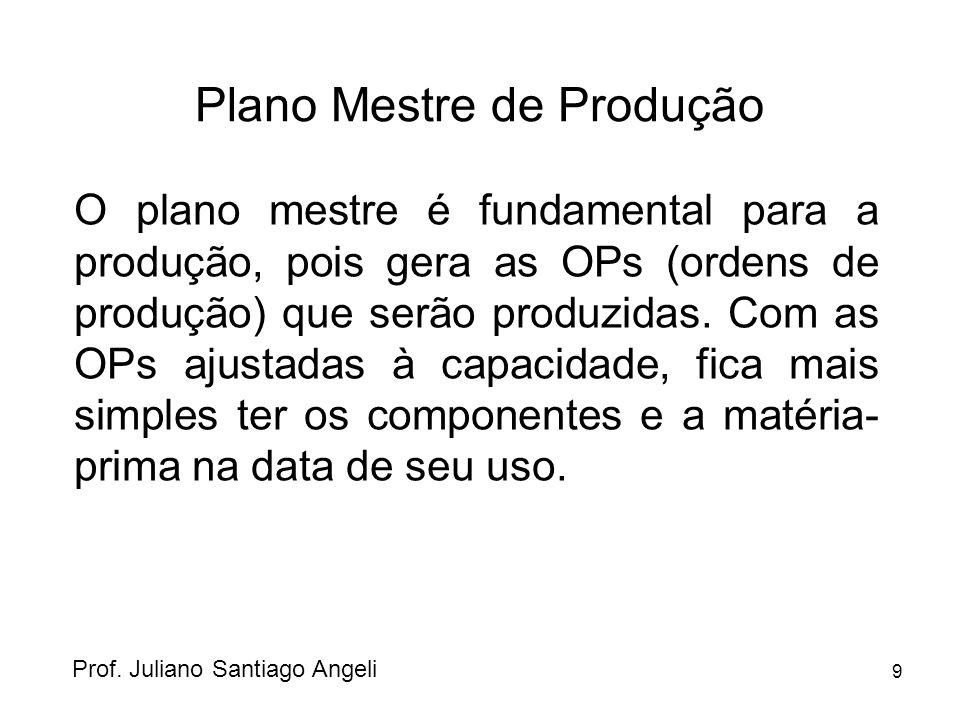 9 Plano Mestre de Produção O plano mestre é fundamental para a produção, pois gera as OPs (ordens de produção) que serão produzidas. Com as OPs ajusta