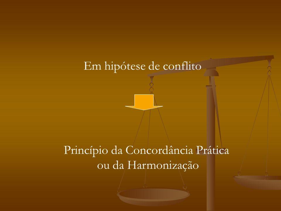 Em hipótese de conflito Princípio da Concordância Prática ou da Harmonização