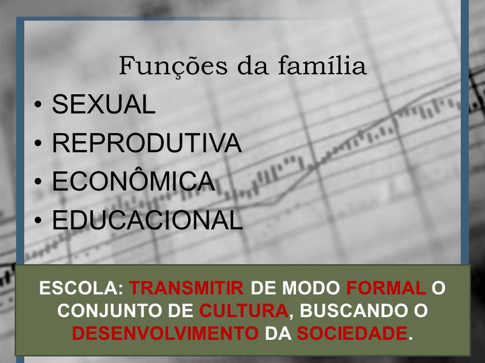 Funções da família SEXUAL REPRODUTIVA ECONÔMICA EDUCACIONAL ESCOLA: TRANSMITIR DE MODO FORMAL O CONJUNTO DE CULTURA, BUSCANDO O DESENVOLVIMENTO DA SOCIEDADE.