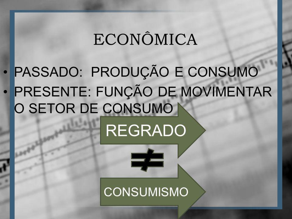 ECONÔMICA PASSADO: PRODUÇÃO E CONSUMO PRESENTE: FUNÇÃO DE MOVIMENTAR O SETOR DE CONSUMO REGRADO CONSUMISMO