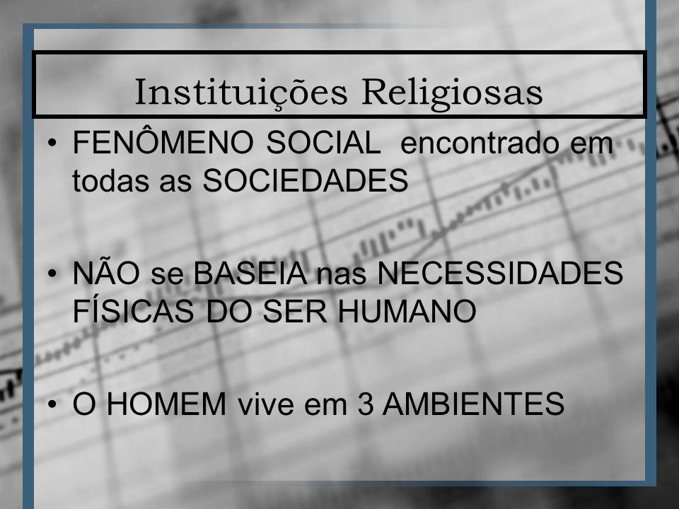 FENÔMENO SOCIAL encontrado em todas as SOCIEDADES NÃO se BASEIA nas NECESSIDADES FÍSICAS DO SER HUMANO O HOMEM vive em 3 AMBIENTES Instituições Religiosas