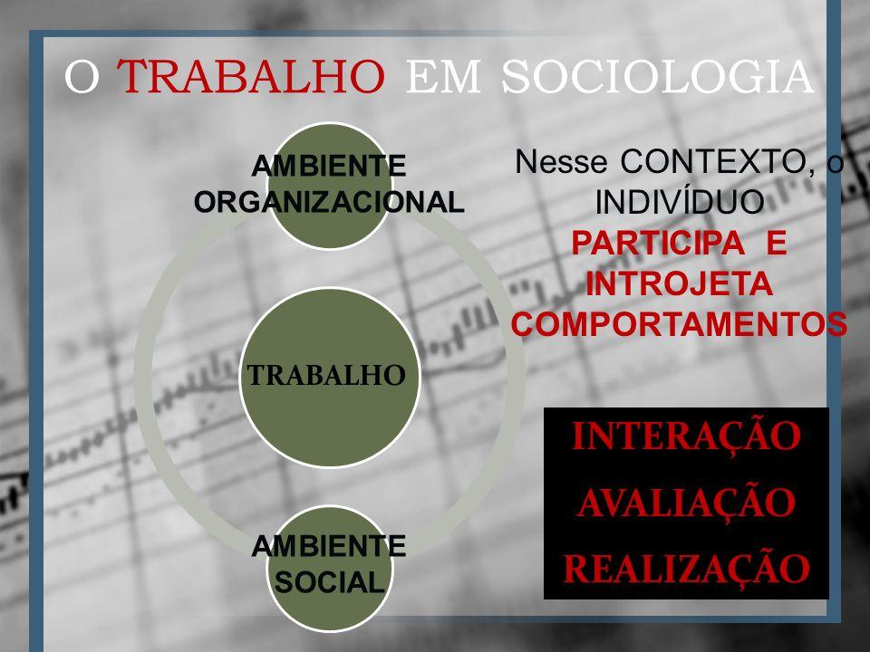 O TRABALHO EM SOCIOLOGIA TRABALHO AMBIENTE ORGANIZACIONAL AMBIENTE SOCIAL Nesse CONTEXTO, o INDIVÍDUO PARTICIPA E INTROJETA COMPORTAMENTOS INTERAÇÃO AVALIAÇÃO REALIZAÇÃO