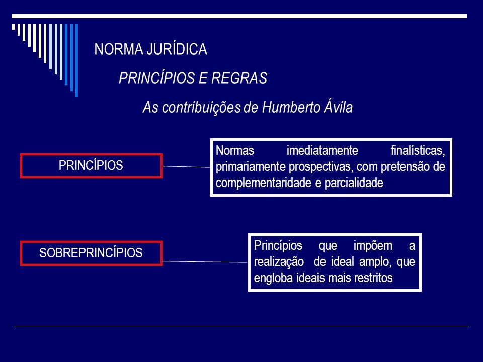 NORMA JURÍDICA PRINCÍPIOS E REGRAS As contribuições de Humberto Ávila PRINCÍPIOS Normas imediatamente finalísticas, primariamente prospectivas, com pr