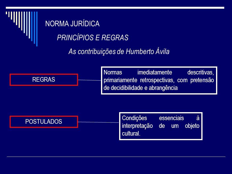 NORMA JURÍDICA PRINCÍPIOS E REGRAS As contribuições de Humberto Ávila REGRAS Normas imediatamente descritivas, primariamente retrospectivas, com prete