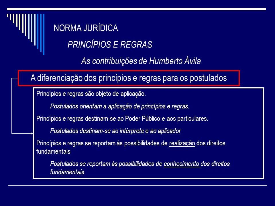NORMA JURÍDICA PRINCÍPIOS E REGRAS As contribuições de Humberto Ávila A diferenciação dos princípios e regras para os postulados Princípios e regras s
