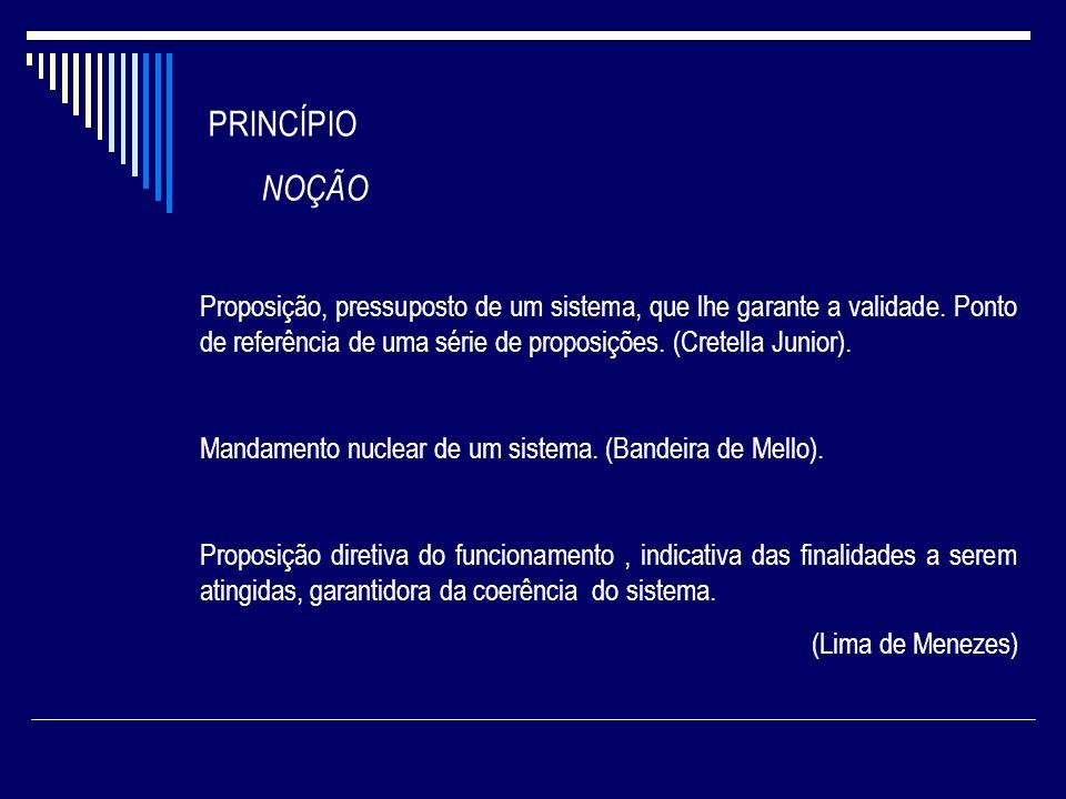 SISTEMA TRIBUTÁRIO NACIONAL O RELACIONAMENTO ENTRE REGRAS E PRINCÍPIOS Arts.