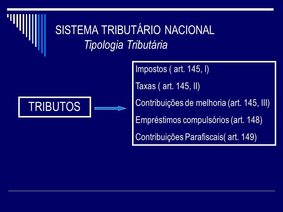 SISTEMA TRIBUTÁRIO NACIONAL Tipologia Tributária TRIBUTOS Impostos ( art. 145, I) Taxas ( art. 145, II) Contribuições de melhoria (art. 145, III) Empr