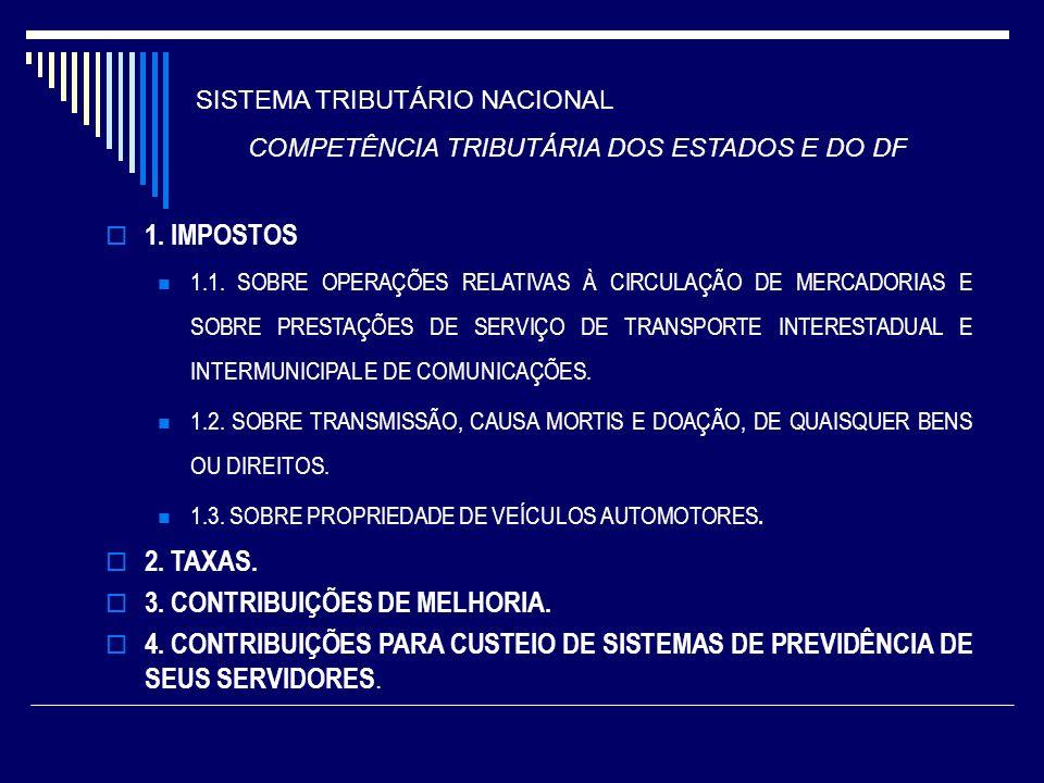 1. IMPOSTOS 1.1. SOBRE OPERAÇÕES RELATIVAS À CIRCULAÇÃO DE MERCADORIAS E SOBRE PRESTAÇÕES DE SERVIÇO DE TRANSPORTE INTERESTADUAL E INTERMUNICIPAL E DE