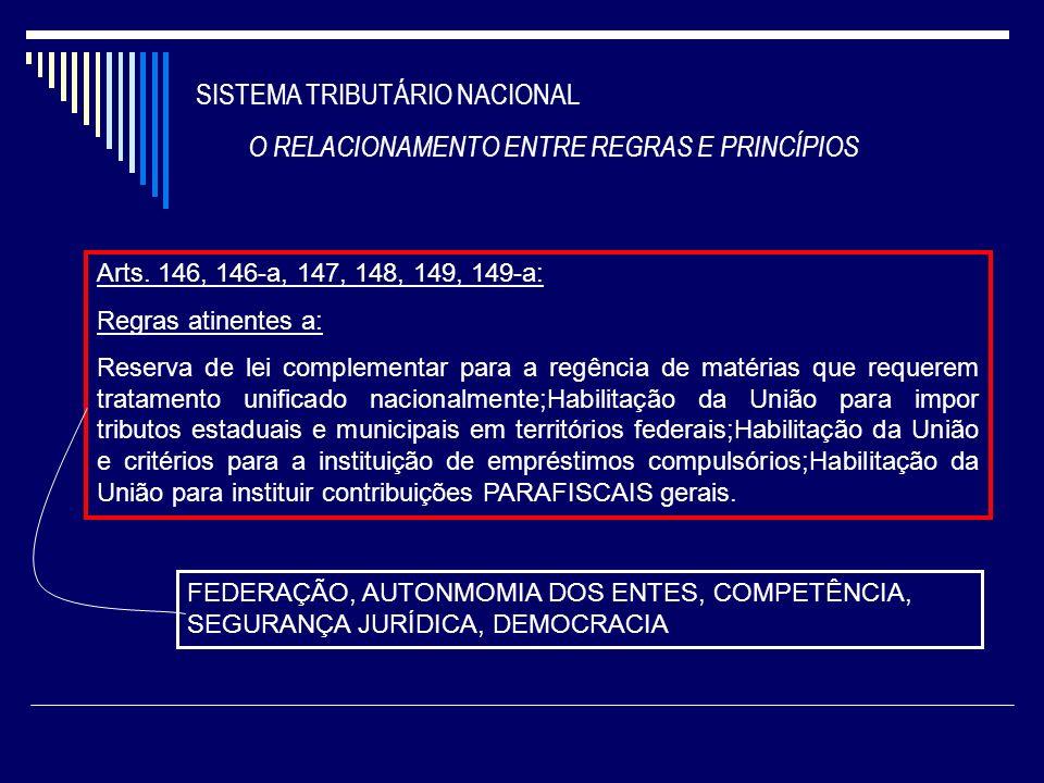 SISTEMA TRIBUTÁRIO NACIONAL O RELACIONAMENTO ENTRE REGRAS E PRINCÍPIOS Arts. 146, 146-a, 147, 148, 149, 149-a: Regras atinentes a: Reserva de lei comp