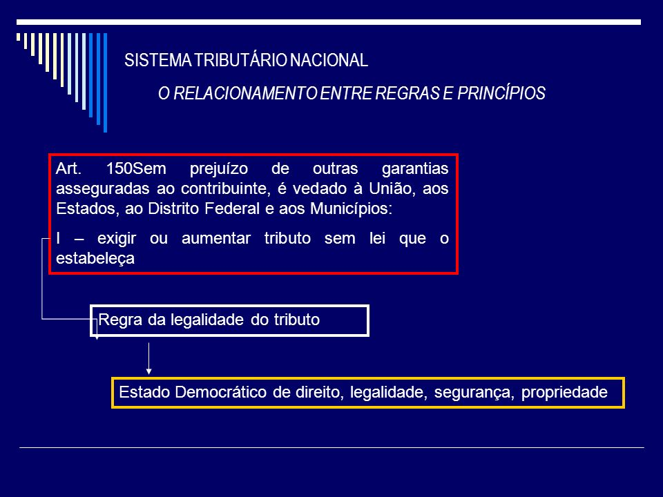 SISTEMA TRIBUTÁRIO NACIONAL O RELACIONAMENTO ENTRE REGRAS E PRINCÍPIOS Art. 150Sem prejuízo de outras garantias asseguradas ao contribuinte, é vedado