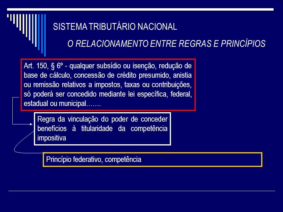 SISTEMA TRIBUTÁRIO NACIONAL O RELACIONAMENTO ENTRE REGRAS E PRINCÍPIOS Art. 150, § 6º - qualquer subsídio ou isenção, redução de base de cálculo, conc