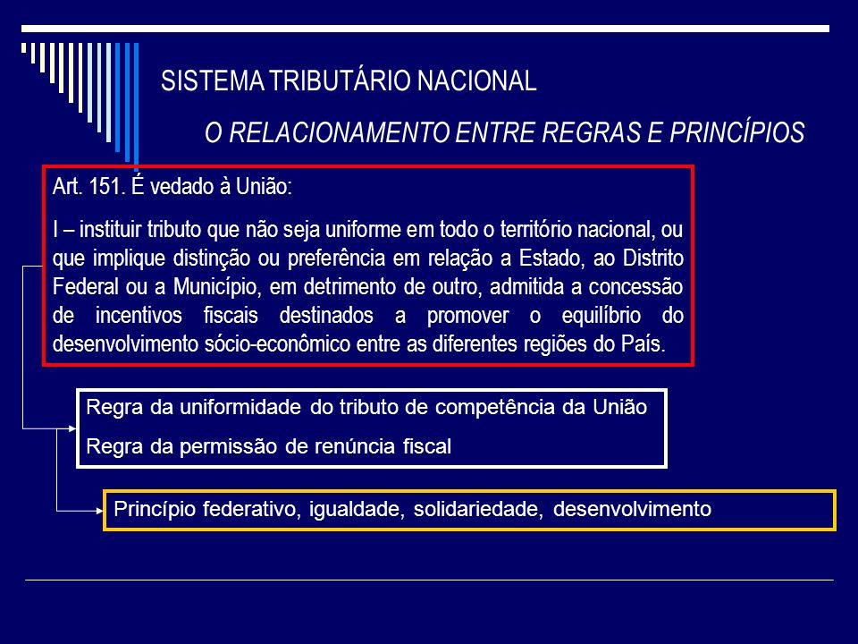 SISTEMA TRIBUTÁRIO NACIONAL O RELACIONAMENTO ENTRE REGRAS E PRINCÍPIOS Art. 151. É vedado à União: I – instituir tributo que não seja uniforme em todo