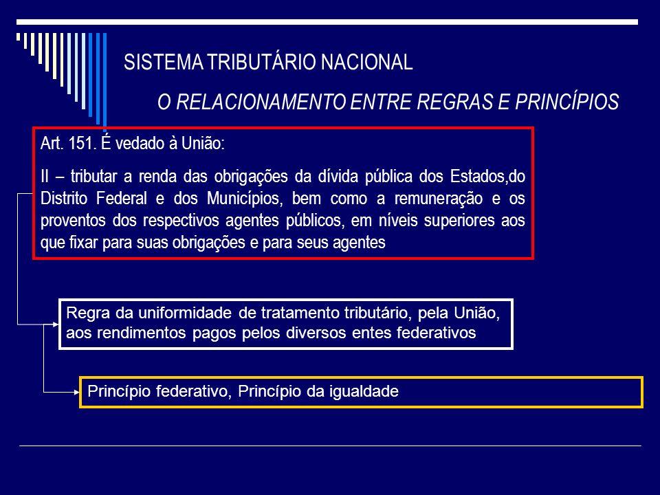 SISTEMA TRIBUTÁRIO NACIONAL O RELACIONAMENTO ENTRE REGRAS E PRINCÍPIOS Art. 151. É vedado à União: II – tributar a renda das obrigações da dívida públ