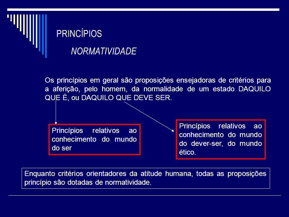NORMA JURÍDICA PRINCÍPIOS E REGRAS As contribuições de Humberto Ávila A diferenciação dos princípios e regras para os postulados Princípios e regras são objeto de aplicação.