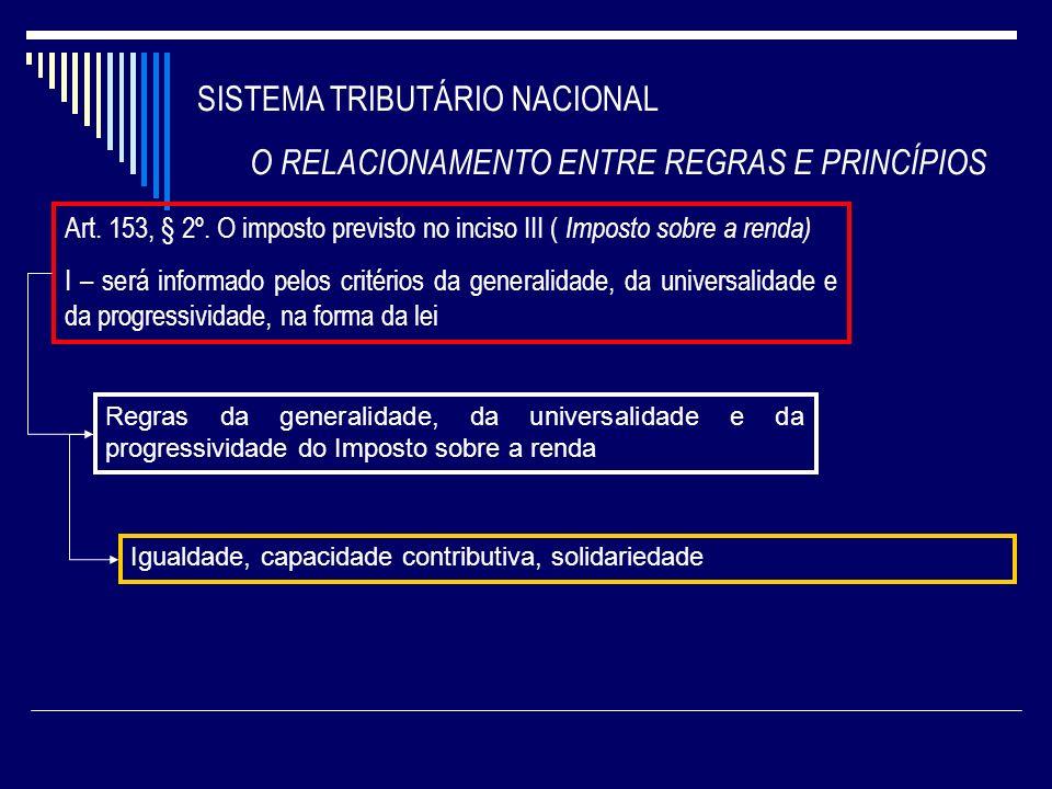 SISTEMA TRIBUTÁRIO NACIONAL O RELACIONAMENTO ENTRE REGRAS E PRINCÍPIOS Art. 153, § 2º. O imposto previsto no inciso III ( Imposto sobre a renda) I – s