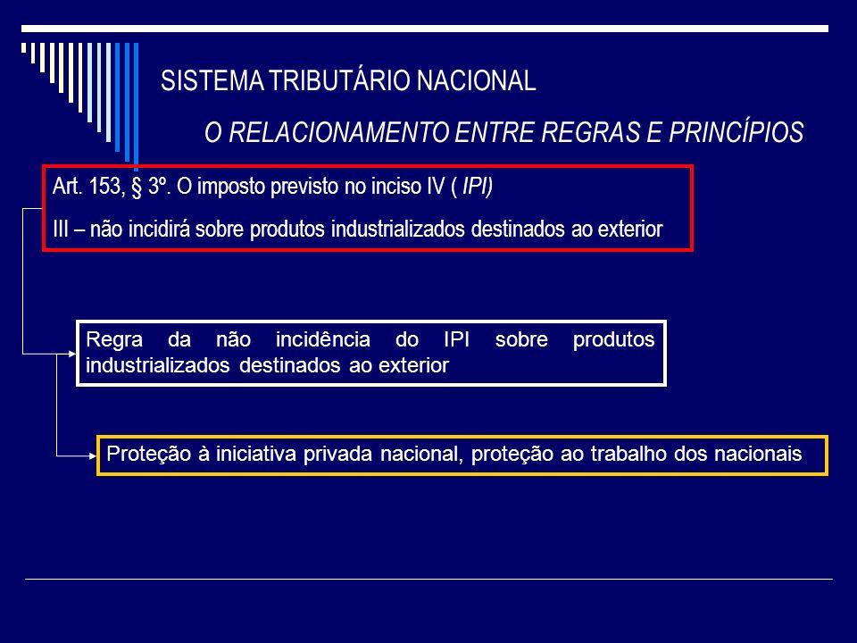 SISTEMA TRIBUTÁRIO NACIONAL O RELACIONAMENTO ENTRE REGRAS E PRINCÍPIOS Art. 153, § 3º. O imposto previsto no inciso IV ( IPI) III – não incidirá sobre
