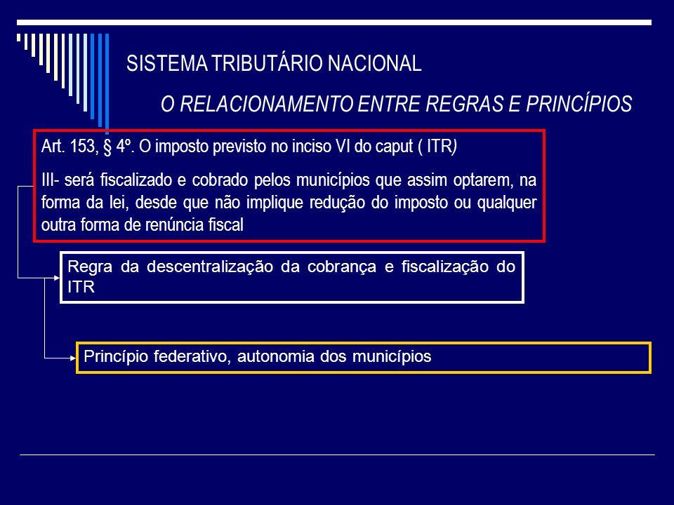 SISTEMA TRIBUTÁRIO NACIONAL O RELACIONAMENTO ENTRE REGRAS E PRINCÍPIOS Art. 153, § 4º. O imposto previsto no inciso VI do caput ( ITR ) III- será fisc