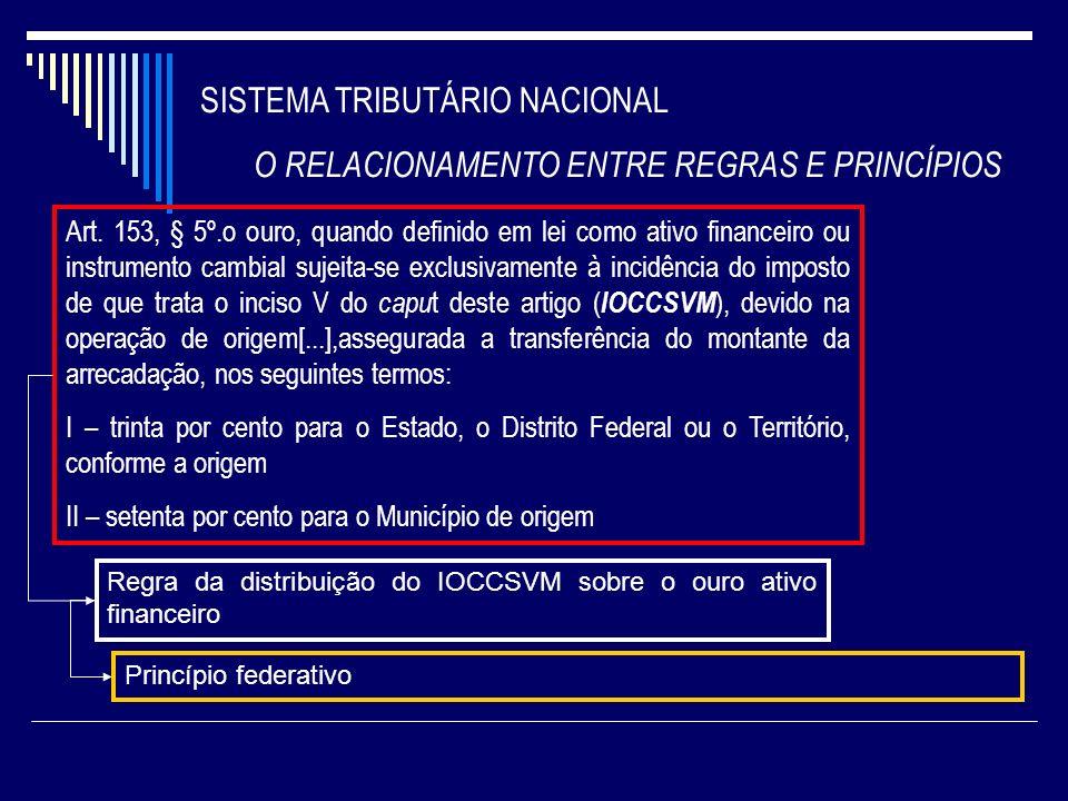 SISTEMA TRIBUTÁRIO NACIONAL O RELACIONAMENTO ENTRE REGRAS E PRINCÍPIOS Art. 153, § 5º.o ouro, quando definido em lei como ativo financeiro ou instrume