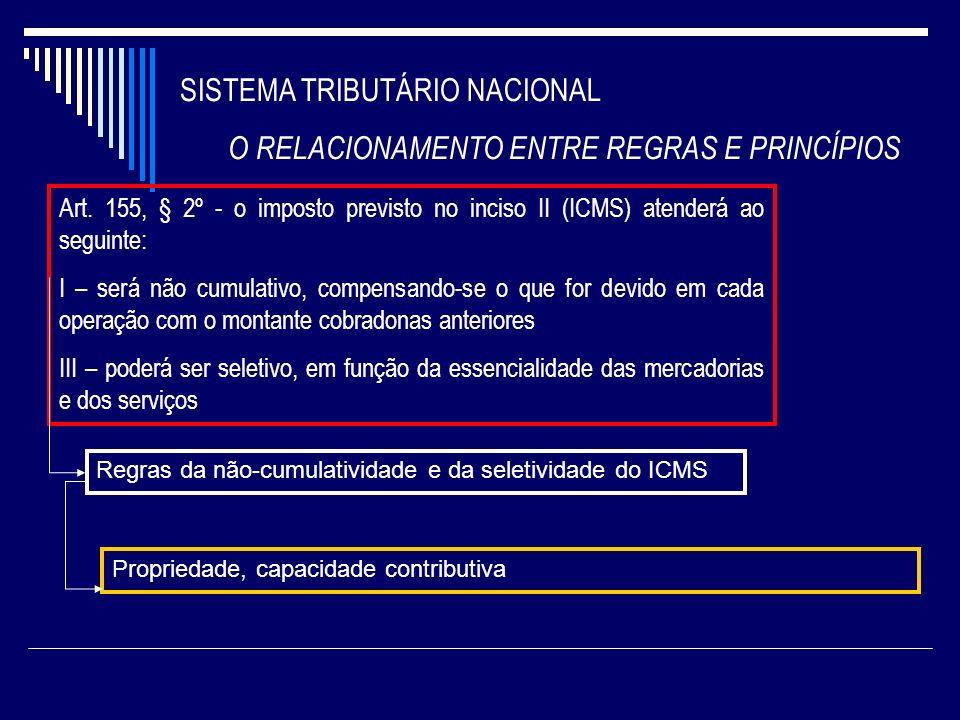 SISTEMA TRIBUTÁRIO NACIONAL O RELACIONAMENTO ENTRE REGRAS E PRINCÍPIOS Art. 155, § 2º - o imposto previsto no inciso II (ICMS) atenderá ao seguinte: I