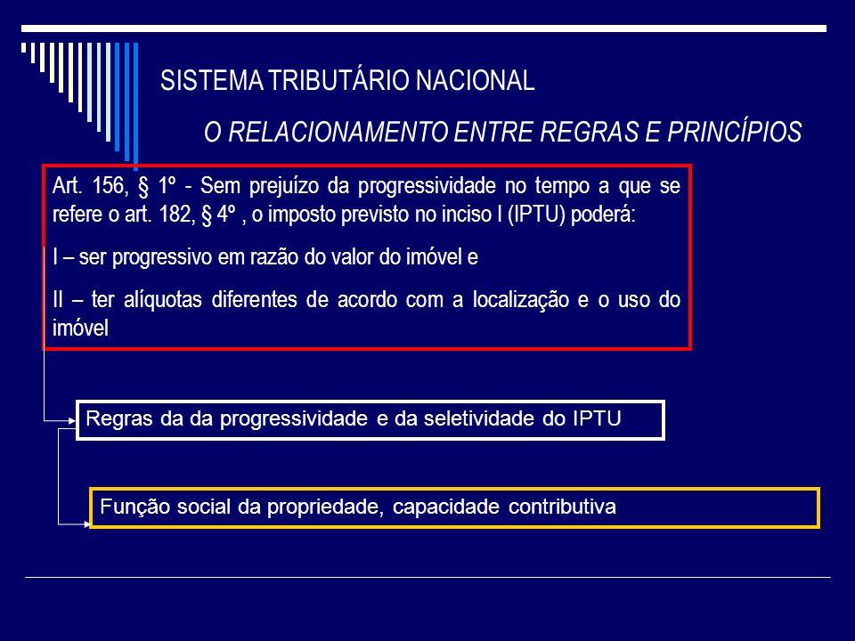 SISTEMA TRIBUTÁRIO NACIONAL O RELACIONAMENTO ENTRE REGRAS E PRINCÍPIOS Art. 156, § 1º - Sem prejuízo da progressividade no tempo a que se refere o art