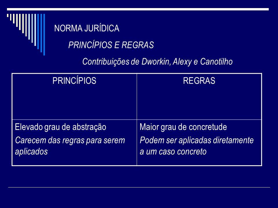 SISTEMA TRIBUTÁRIO NACIONAL O RELACIONAMENTO ENTRE REGRAS E PRINCÍPIOS Art.