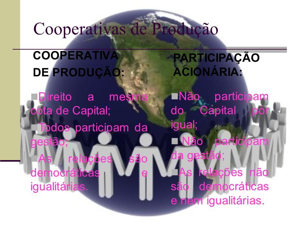 Cooperativas de Produção COOPERATIVA DE PRODUÇÃO: PARTICIPAÇÃO ACIONÁRIA: Direito a mesma cota de Capital; Todos participam da gestão; As relações são
