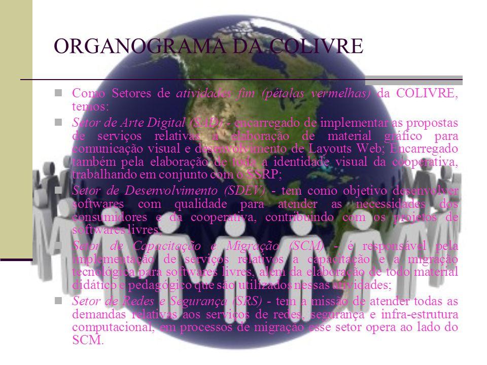 ORGANOGRAMA DA COLIVRE Como Setores ligados as atividades meio (pétalas amarelas) da COLIVRE, temos: Setor Financeiro (SF) - encarregado de toda a gestão financeira e contábil da organização, além de ser o responsável por estabelecer um contato direto com o/a contador/a e informar aos demais cooperantes a situação financeira da cooperativa; Setor de Serviços e Relações Públicas (SSRP) - é responsável em planejar, aplicar e avaliar as políticas de comunicação interna e externa da cooperativa, bem como elaborar e acompanhar as propostas de serviços encaminhadas aos consumidores(as); Setor de Sustentabilidade Humana (SSH) - tem a missão de garantir um ambiente sustentável e harmonioso de trabalho e de relação entre os cooperantes por meio de políticas e procedimentos para a cooperativa - tais como preservação do ambiente físico, capacitações internas, encontros lúdicos, entrada de novos membros, entre outras; Setor de Sustentabilidade Tecnológica (SST) - tem como objetivo planejar, instalar, manter e avaliar todo o ambiente tecnológico da cooperativa (dos softwares utilizados até os hardwares como servidores, terminais, telefones e impressoras), além de definir as políticas de uso de toda esta estrutura.