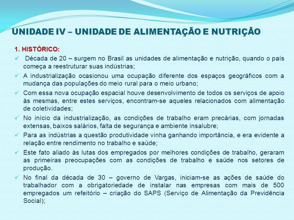 UNIDADE IV – UNIDADE DE ALIMENTAÇÃO E NUTRIÇÃO 1. HISTÓRICO: Década de 20 – surgem no Brasil as unidades de alimentação e nutrição, quando o país come