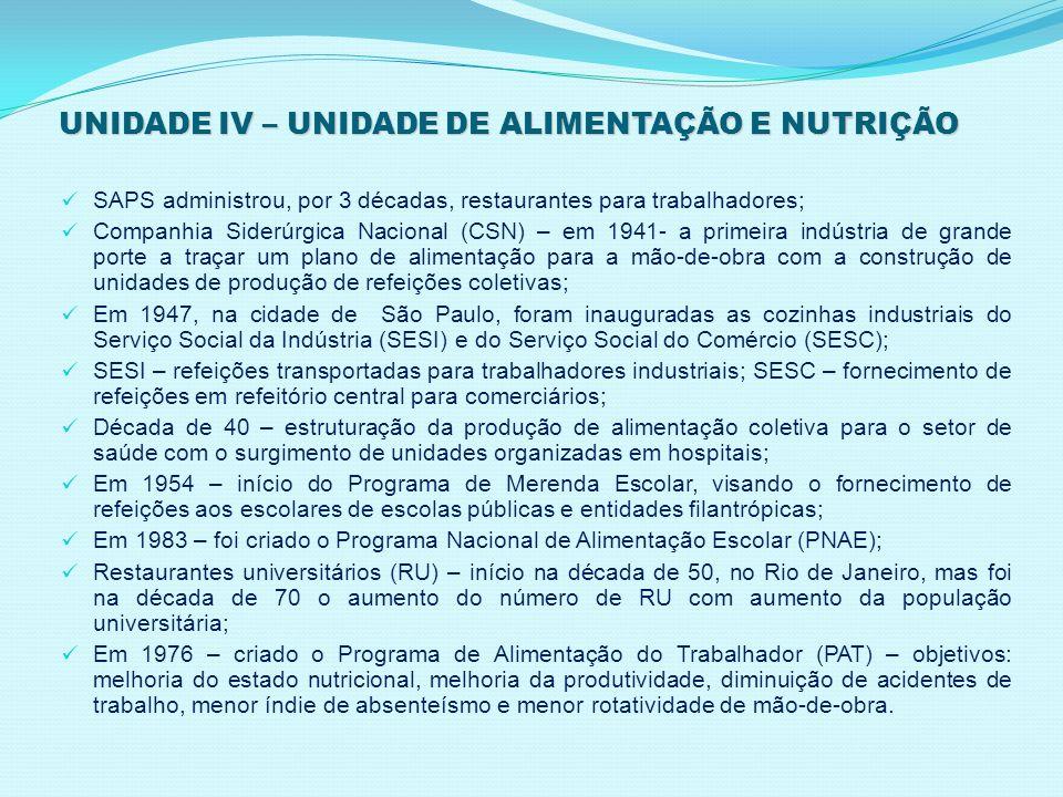UNIDADE IV – UNIDADE DE ALIMENTAÇÃO E NUTRIÇÃO SAPS administrou, por 3 décadas, restaurantes para trabalhadores; Companhia Siderúrgica Nacional (CSN)