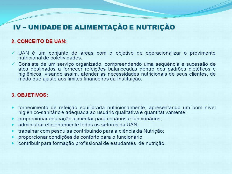 IV – UNIDADE DE ALIMENTAÇÃO E NUTRIÇÃO IV – UNIDADE DE ALIMENTAÇÃO E NUTRIÇÃO 2. CONCEITO DE UAN: UAN é um conjunto de áreas com o objetivo de operaci