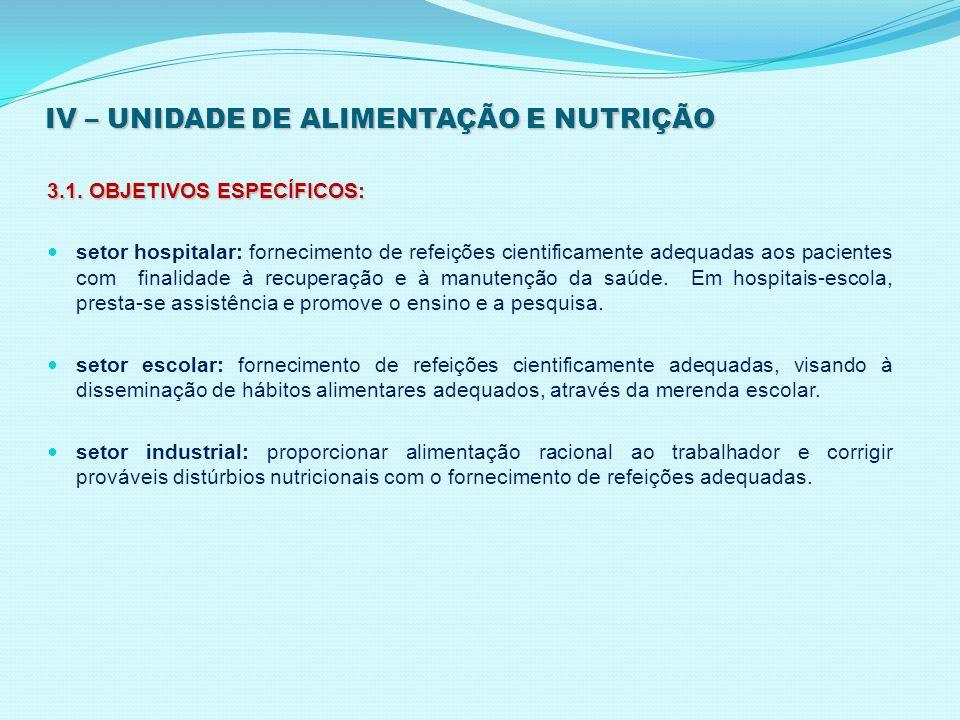 IV – UNIDADE DE ALIMENTAÇÃO E NUTRIÇÃO 3.1. OBJETIVOS ESPECÍFICOS: setor hospitalar: fornecimento de refeições cientificamente adequadas aos pacientes