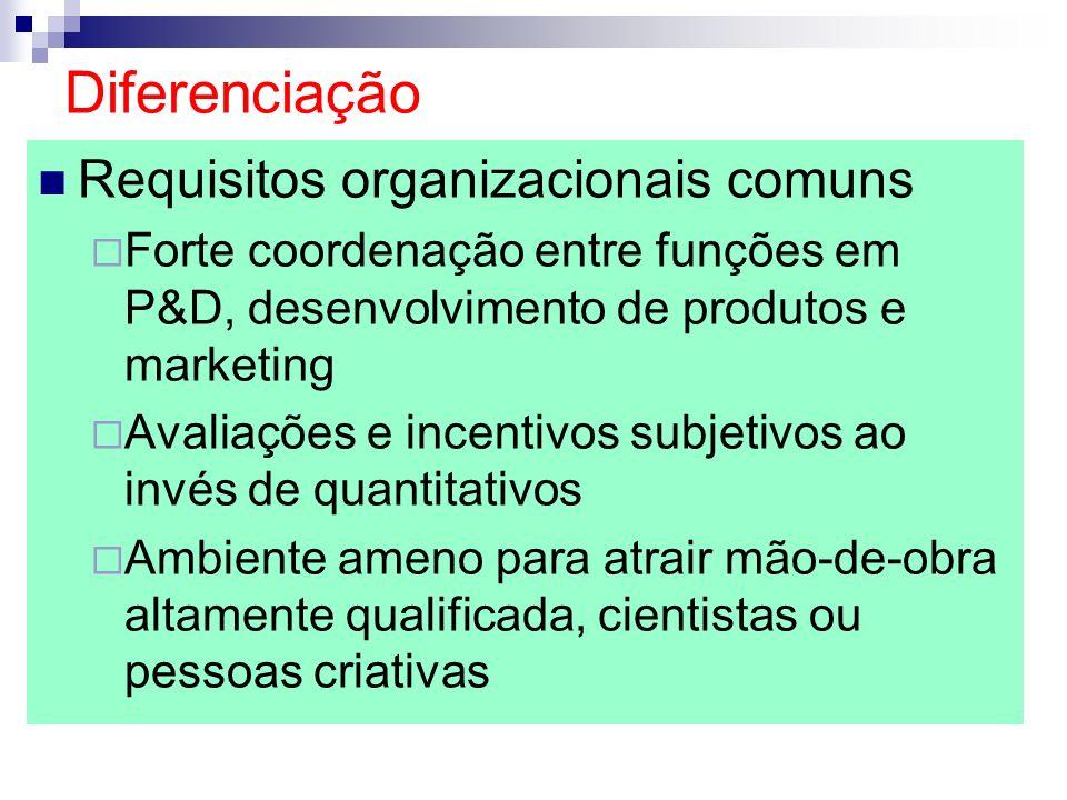 Diferenciação Requisitos organizacionais comuns Forte coordenação entre funções em P&D, desenvolvimento de produtos e marketing Avaliações e incentivo
