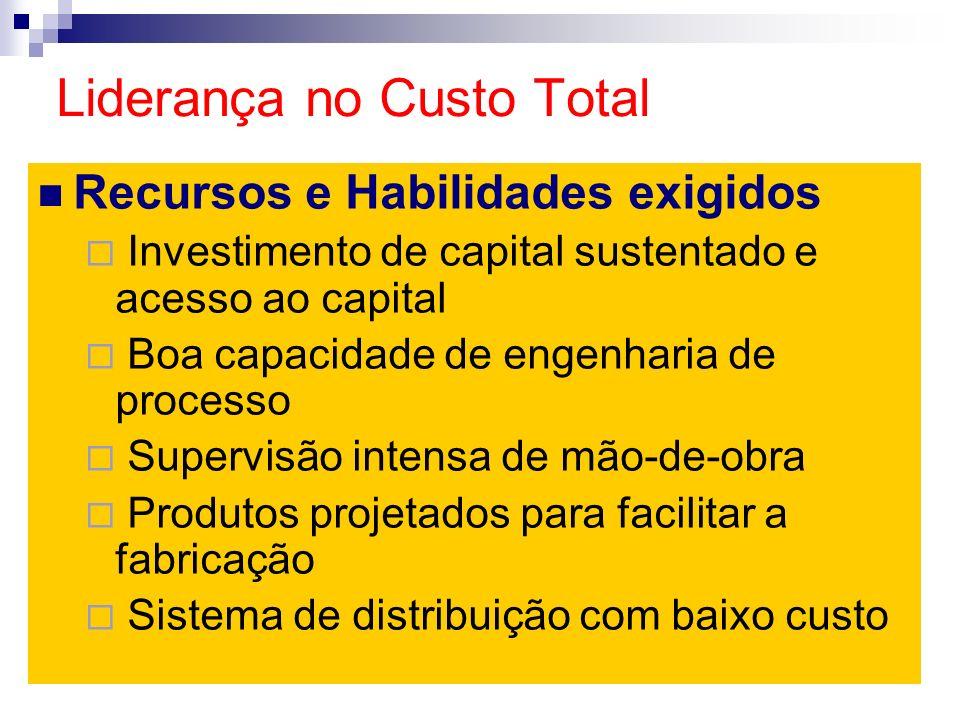 Liderança no Custo Total Recursos e Habilidades exigidos Investimento de capital sustentado e acesso ao capital Boa capacidade de engenharia de proces