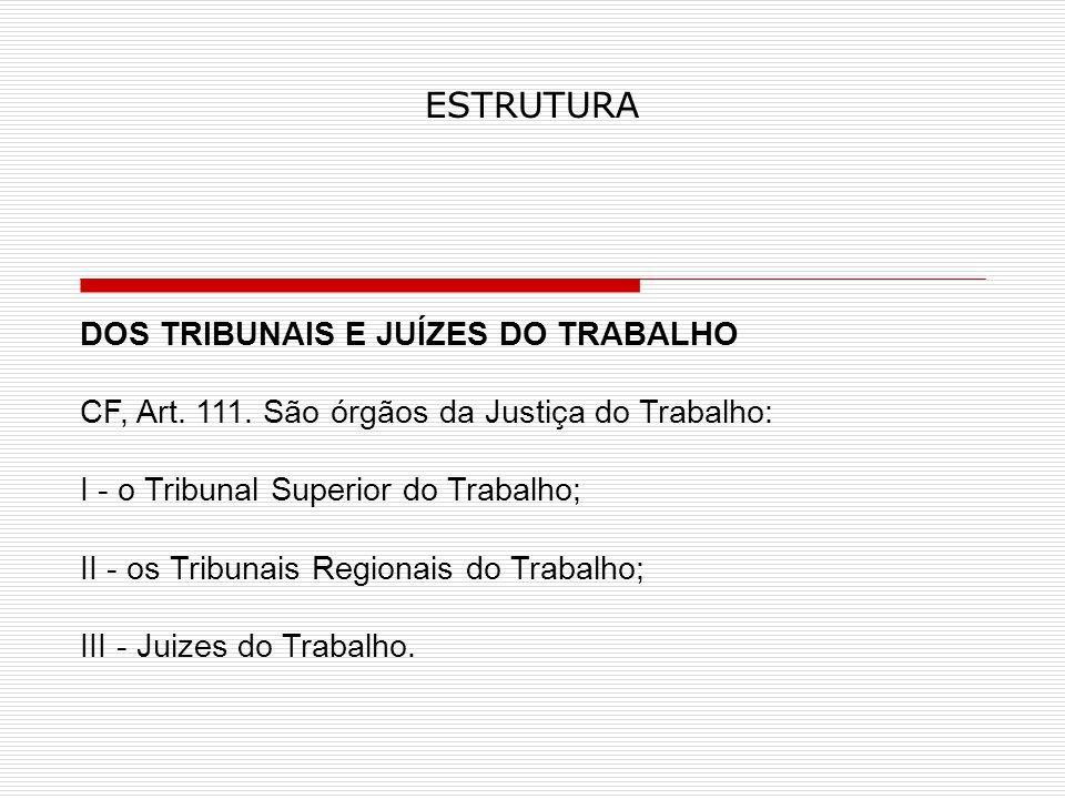 ESTRUTURA DOS TRIBUNAIS E JUÍZES DO TRABALHO CF, Art.