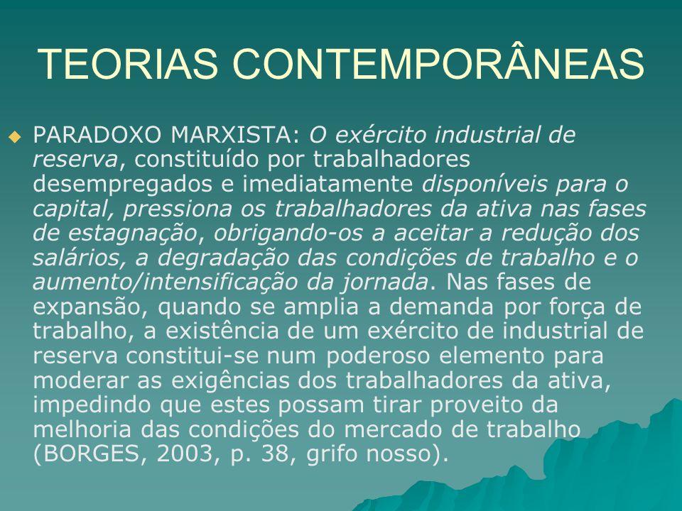TEORIAS CONTEMPORÂNEAS PARADOXO MARXISTA: O exército industrial de reserva, constituído por trabalhadores desempregados e imediatamente disponíveis pa