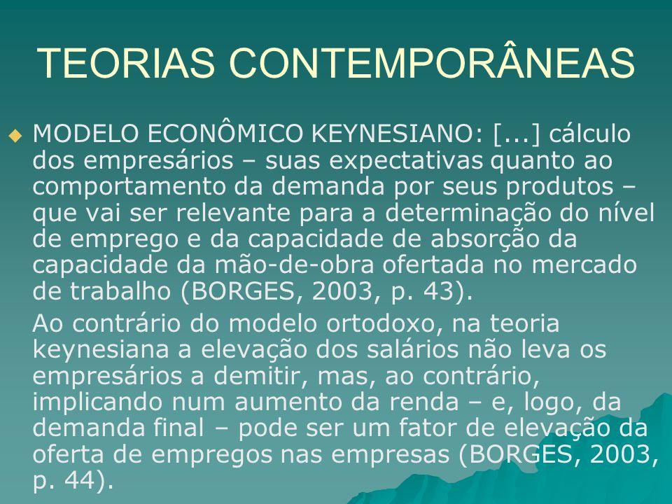 TEORIAS CONTEMPORÂNEAS MODELO ECONÔMICO KEYNESIANO: [...] cálculo dos empresários – suas expectativas quanto ao comportamento da demanda por seus prod