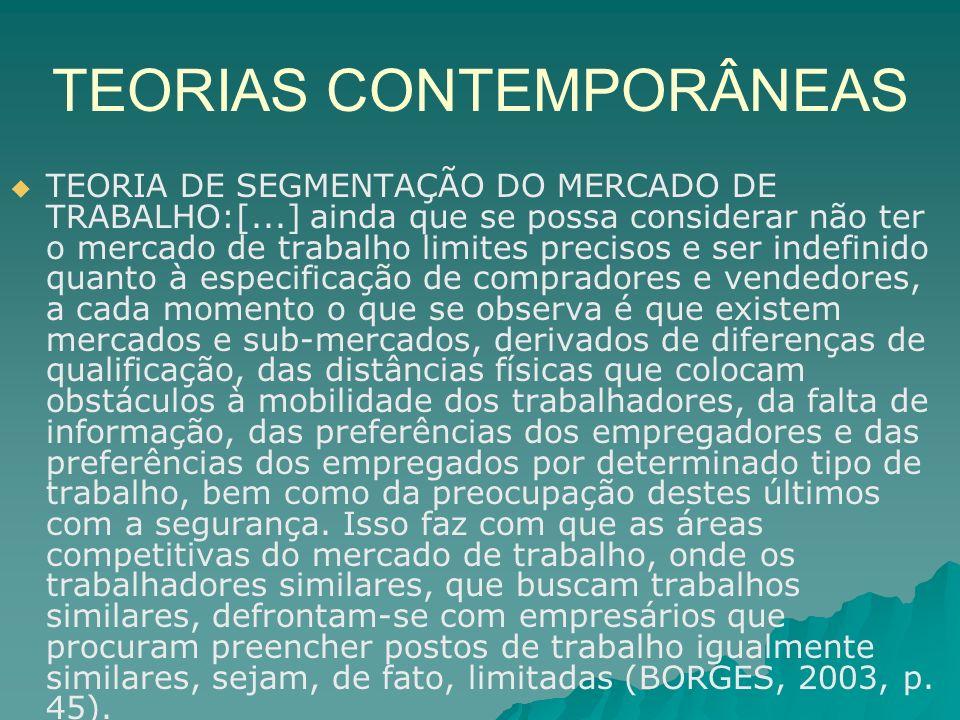 TEORIAS CONTEMPORÂNEAS TEORIA DE SEGMENTAÇÃO DO MERCADO DE TRABALHO:[...] ainda que se possa considerar não ter o mercado de trabalho limites precisos