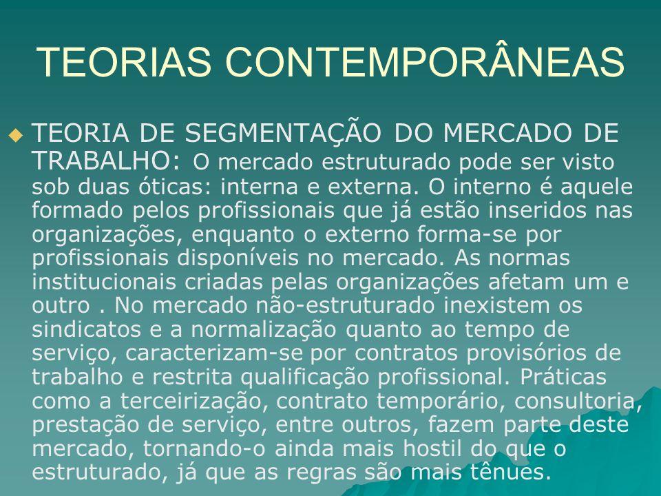 TEORIAS CONTEMPORÂNEAS TEORIA DE SEGMENTAÇÃO DO MERCADO DE TRABALHO: O mercado estruturado pode ser visto sob duas óticas: interna e externa. O intern