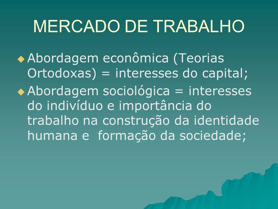 MERCADO DE TRABALHO Abordagem econômica (Teorias Ortodoxas) = interesses do capital; Abordagem sociológica = interesses do indivíduo e importância do