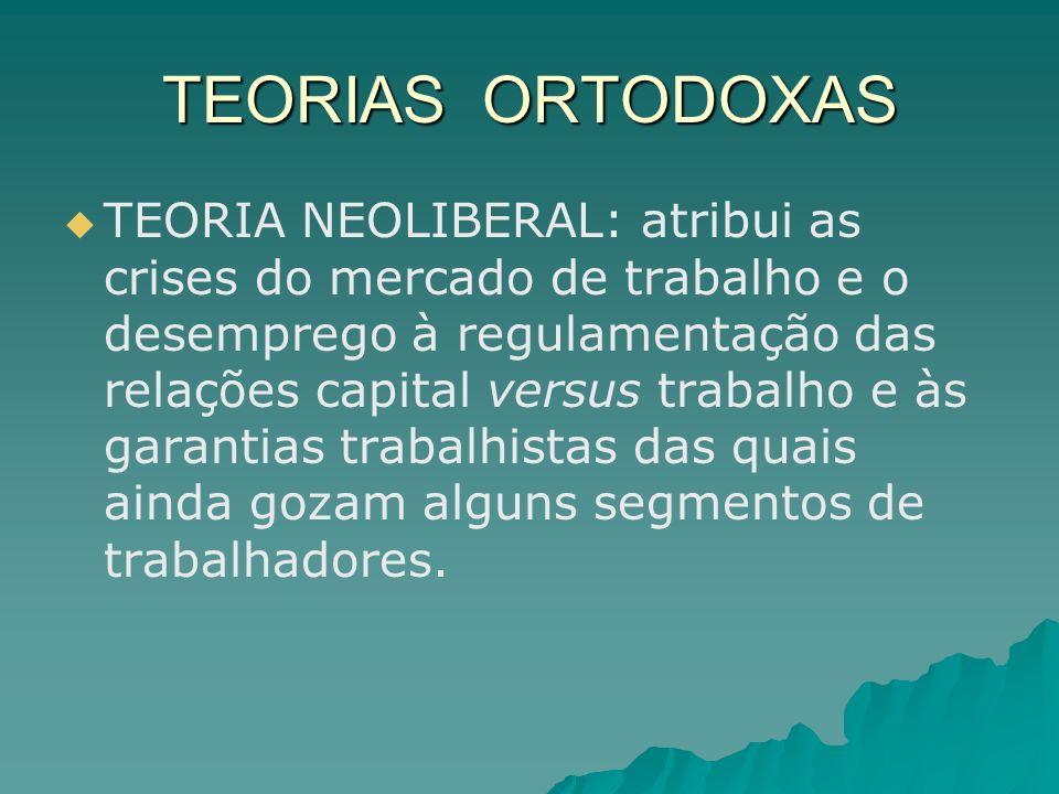 TEORIAS ORTODOXAS TEORIA NEOLIBERAL: atribui as crises do mercado de trabalho e o desemprego à regulamentação das relações capital versus trabalho e à