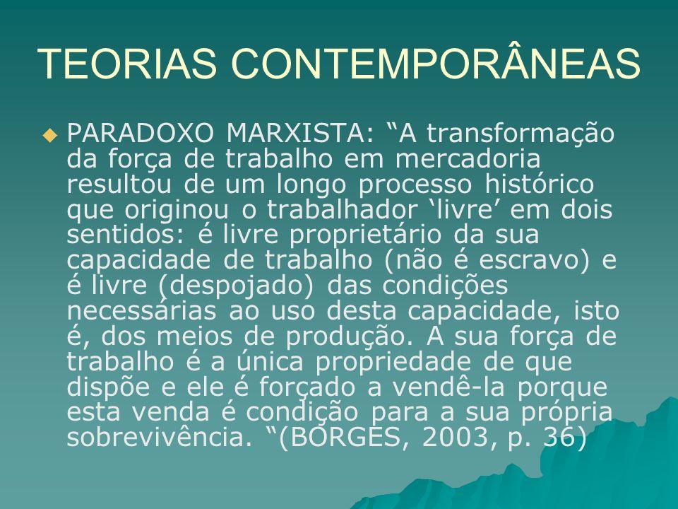 TEORIAS CONTEMPORÂNEAS PARADOXO MARXISTA: A transformação da força de trabalho em mercadoria resultou de um longo processo histórico que originou o tr