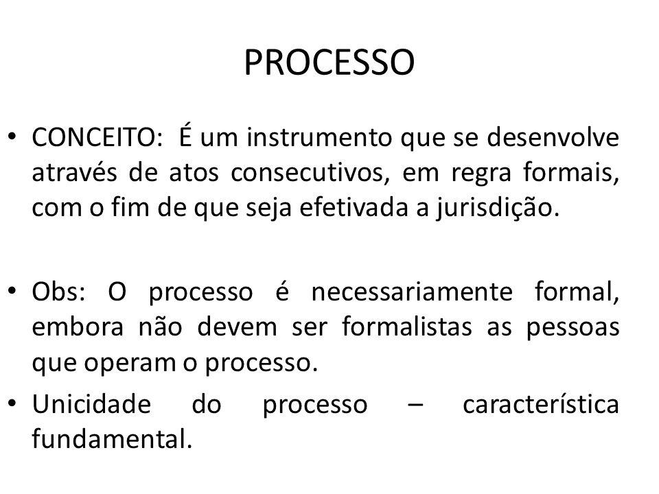 PROCESSO CONCEITO: É um instrumento que se desenvolve através de atos consecutivos, em regra formais, com o fim de que seja efetivada a jurisdição.