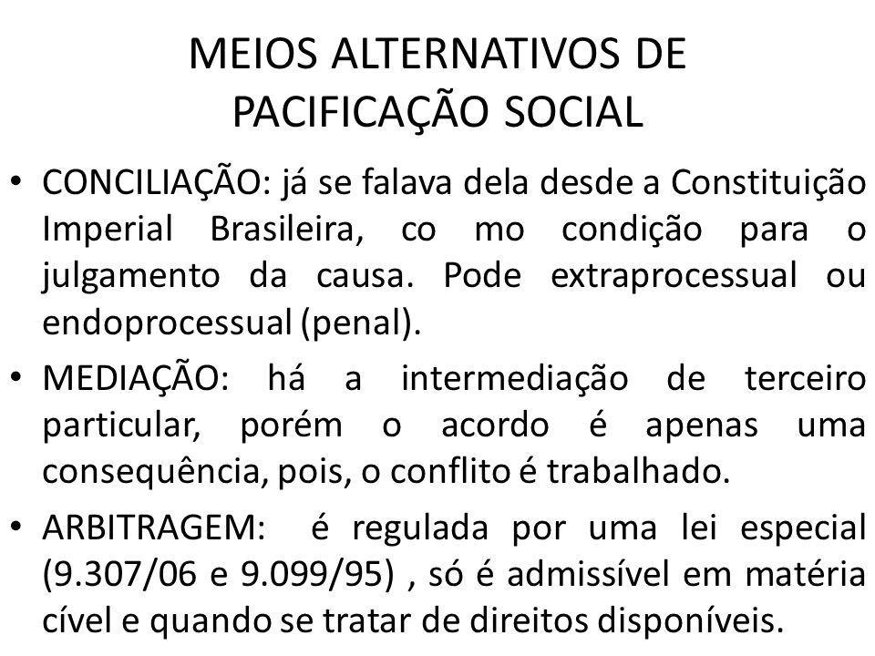 MEIOS ALTERNATIVOS DE PACIFICAÇÃO SOCIAL CONCILIAÇÃO: já se falava dela desde a Constituição Imperial Brasileira, co mo condição para o julgamento da