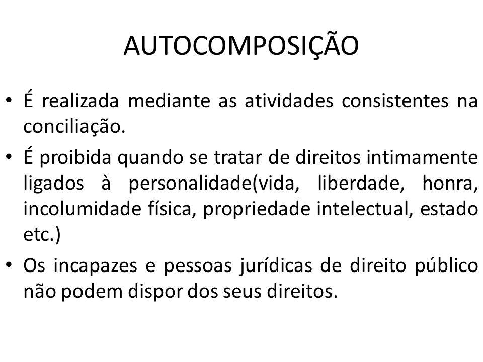 AUTOCOMPOSIÇÃO É realizada mediante as atividades consistentes na conciliação. É proibida quando se tratar de direitos intimamente ligados à personali