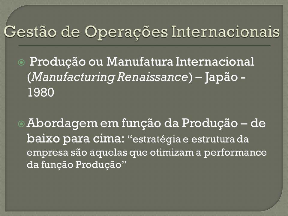 Produção ou Manufatura Internacional (Manufacturing Renaissance) – Japão - 1980 Abordagem em função da Produção – de baixo para cima: estratégia e est