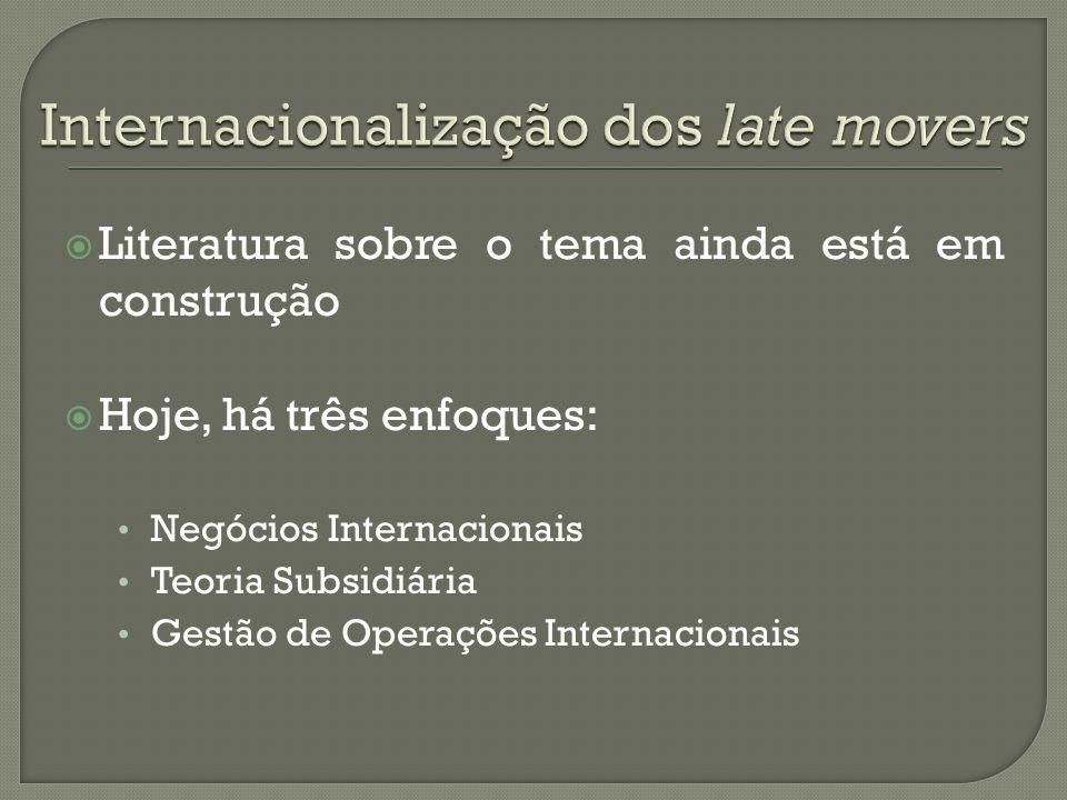 Literatura sobre o tema ainda está em construção Hoje, há três enfoques: Negócios Internacionais Teoria Subsidiária Gestão de Operações Internacionais