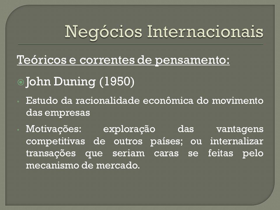 Teóricos e correntes de pensamento: John Duning (1950) Estudo da racionalidade econômica do movimento das empresas Motivações: exploração das vantagen