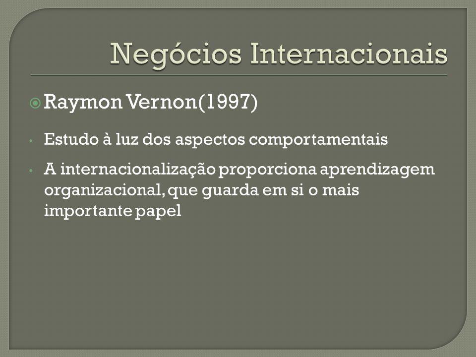 Raymon Vernon(1997) Estudo à luz dos aspectos comportamentais A internacionalização proporciona aprendizagem organizacional, que guarda em si o mais i