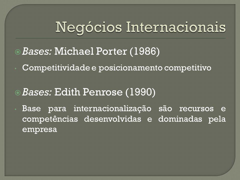 Bases: Michael Porter (1986) Competitividade e posicionamento competitivo Bases: Edith Penrose (1990) Base para internacionalização são recursos e com